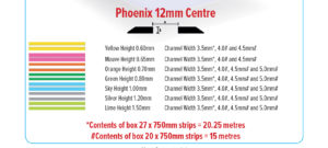 Creasing-Matrix-Phoenix-12mm-Centre-Size-Chart