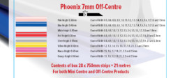 Phoenix-7mm-Off-Centre-Size-Chart