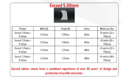 Exceed-Rubber-5.00mm