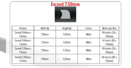 Exceed-Rubber-7.50mm